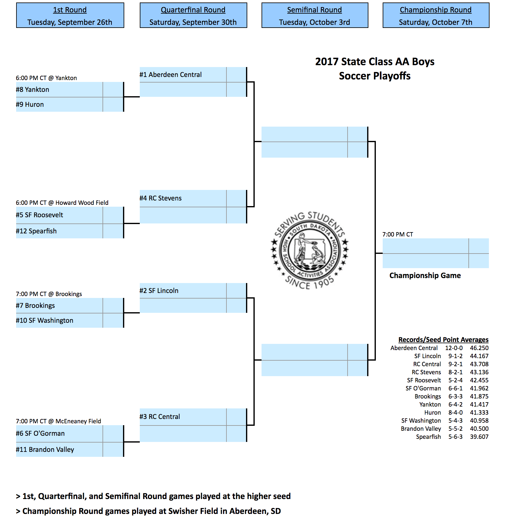 Image - 2017 Class AA Boys Soccer.png