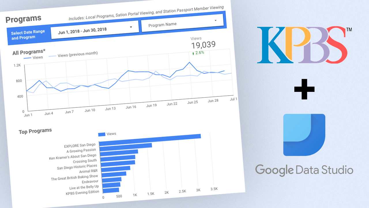 How to Create a Station Video Dashboard Using Google Data Studio