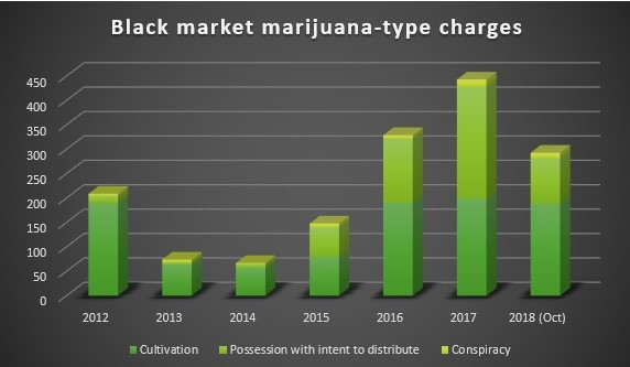 Image - bmm chart image1.jpg