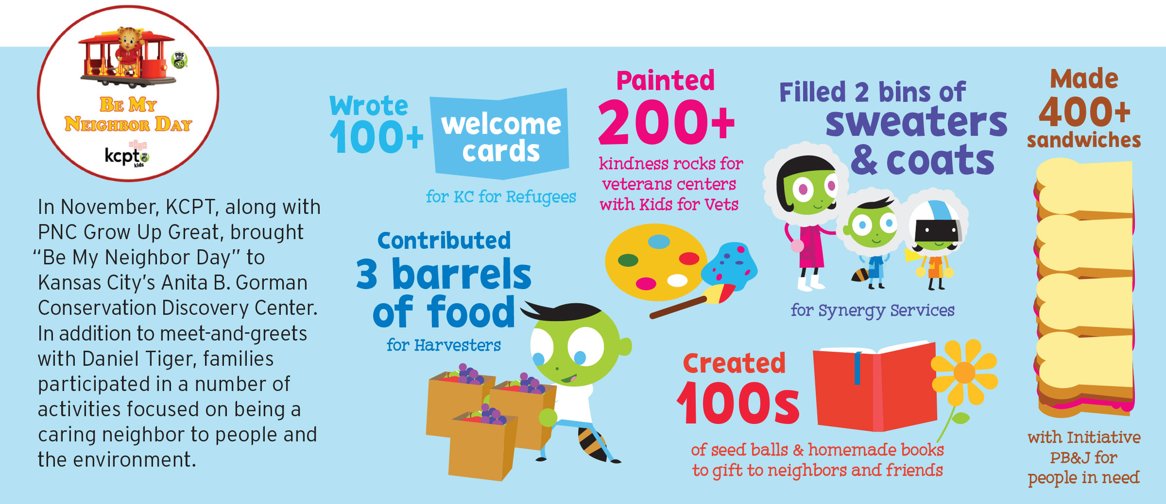 KCPT KIDS Sesame Street in Communities Be My Neighbor Day infographic