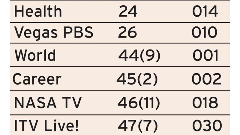 Instructional Television (ITV)