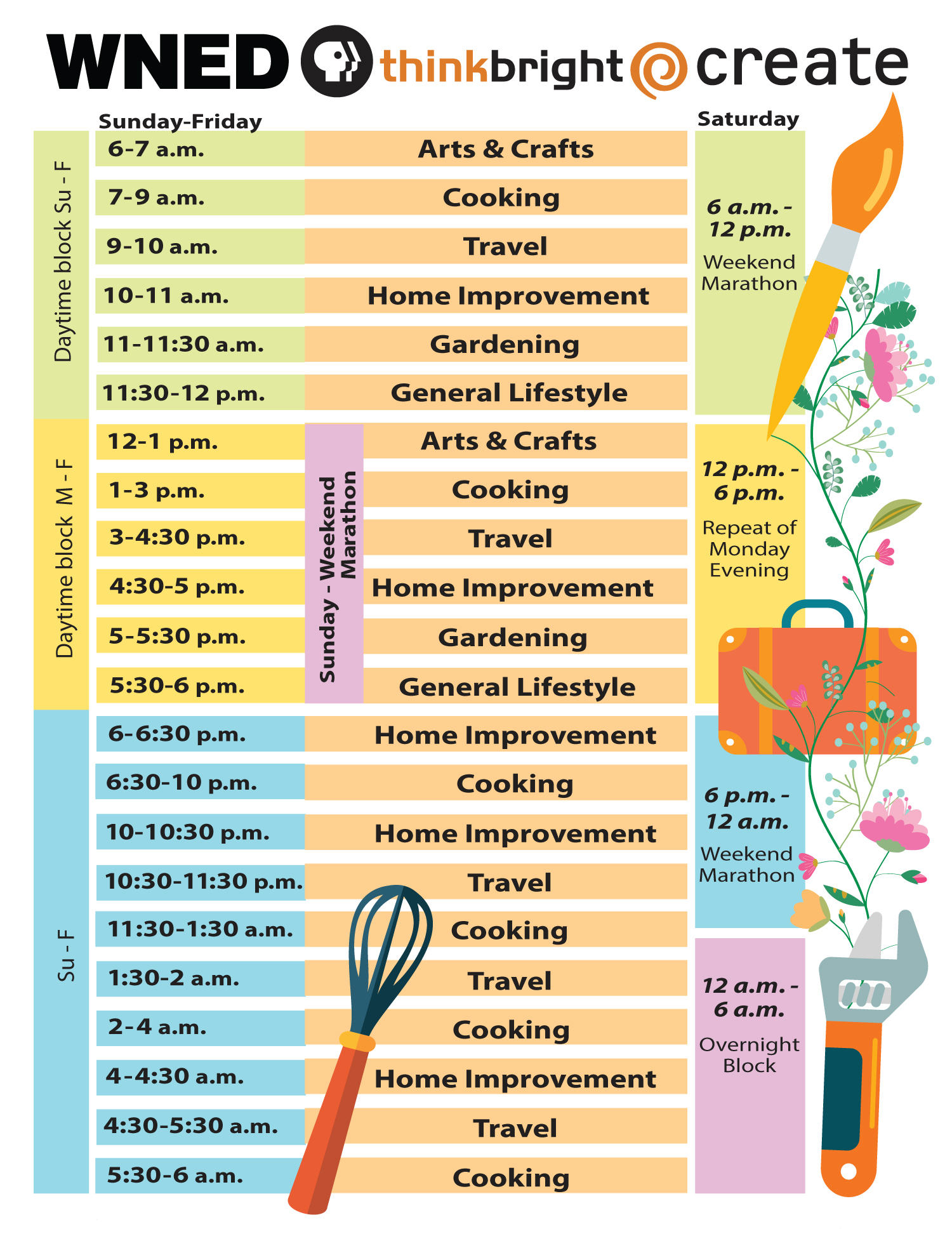 WNED thinkbright Create Schedule