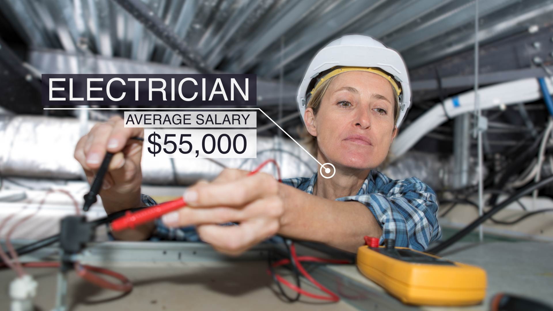 American Graduate Electrical Wiring Salary Electrician